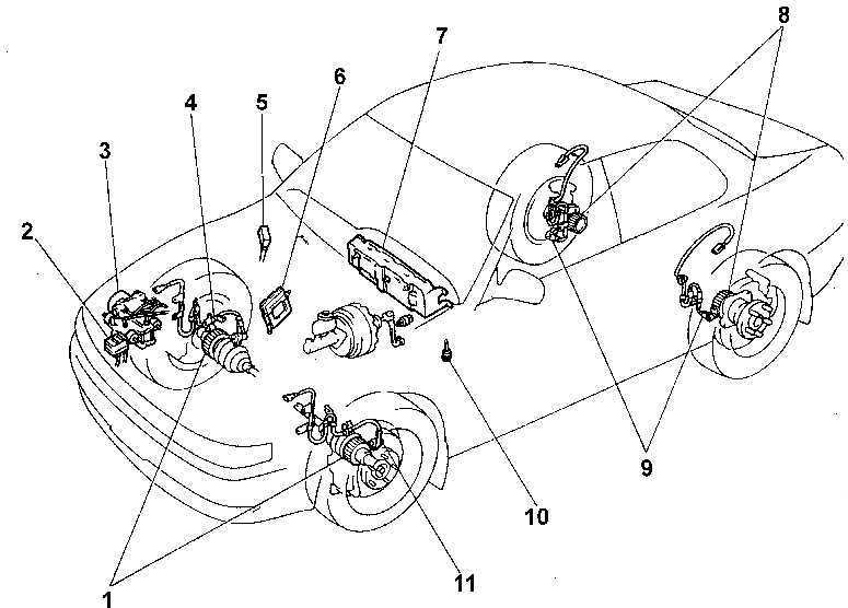 Тугая или мягкая педаль тормоза (проблемы и возможные решения)