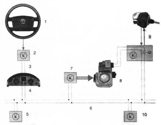 Принцип работы круиз-контроля и инструкция по использованию