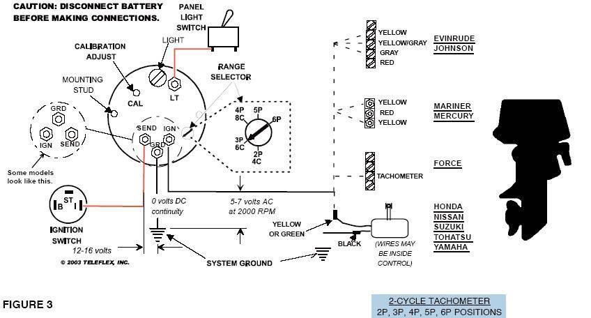 Двигатель 1уз схема проводки подключение тахометра