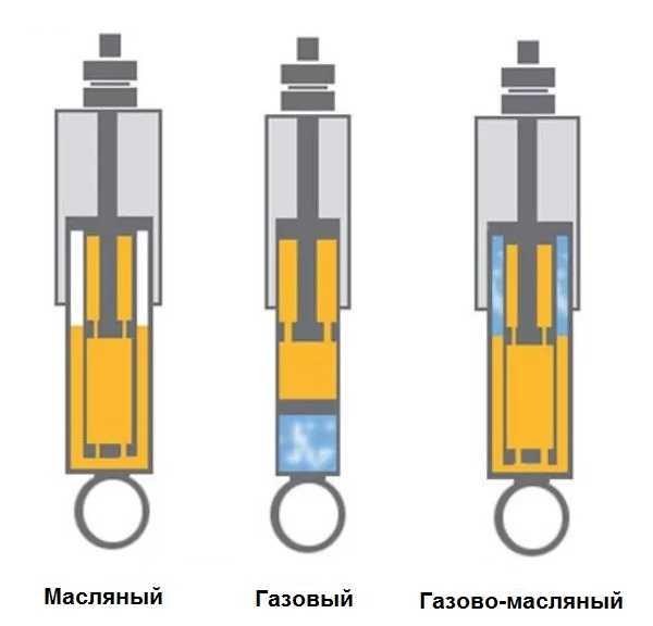 Стучат задние амортизаторы - как определить причину стука на мелких неровностях и исправить проблему