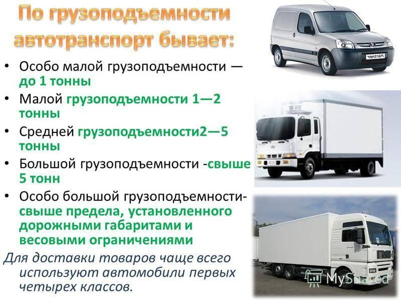 Какой коммерческий транспорт выпускает горьковский автозавод, тенденции рынка