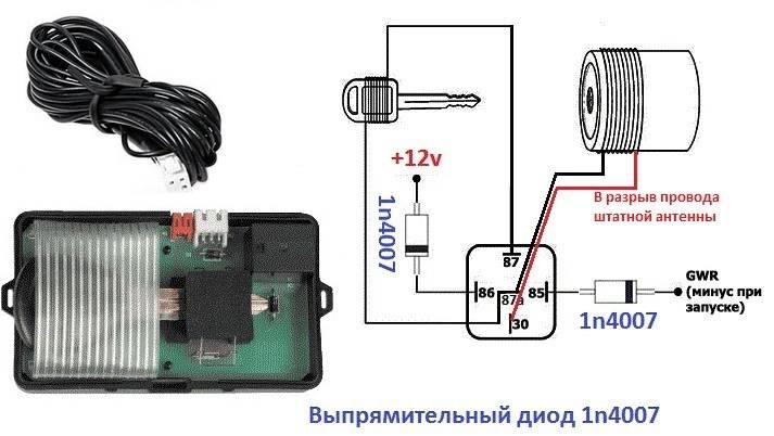 Как отключить иммобилайзер самому: в каких случаях необходима деактивация и что отключает иммо, инструкция с фото и видео