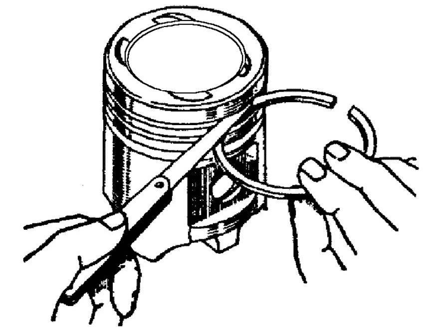 Какой зазор должен быть на поршневых кольцах