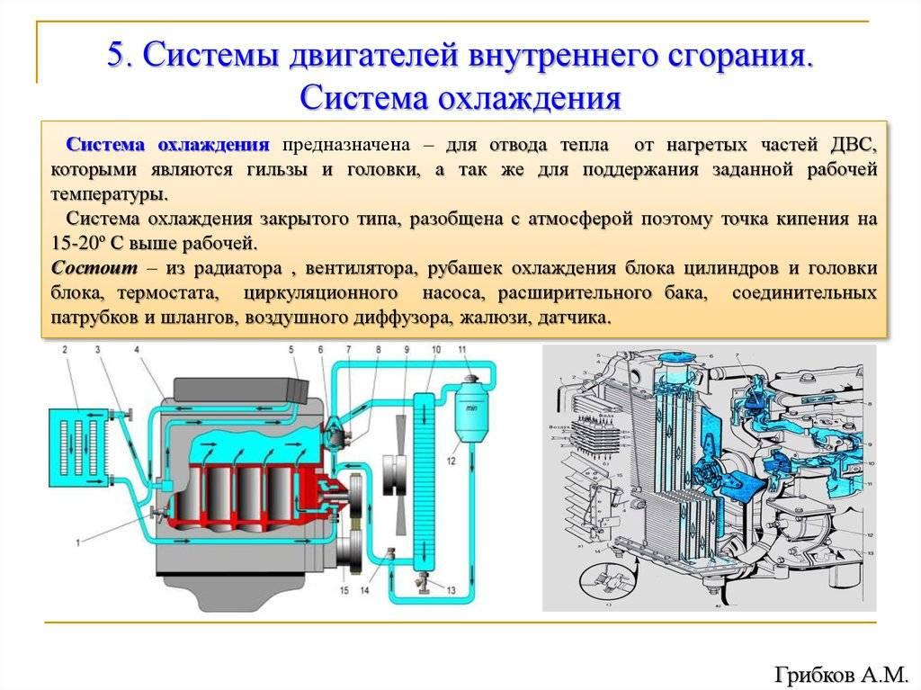 1.4 tsi или 1.6 mpi что лучше. разница между двигателями fsi и tfsi. что будет в будущем с двигателями mpi