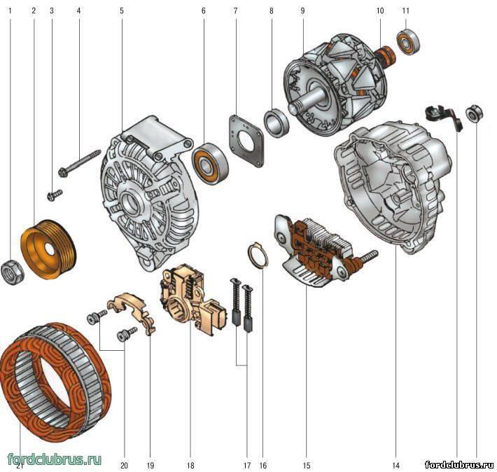 Устройство и ремонт генератора, ремонт генератора своими руками