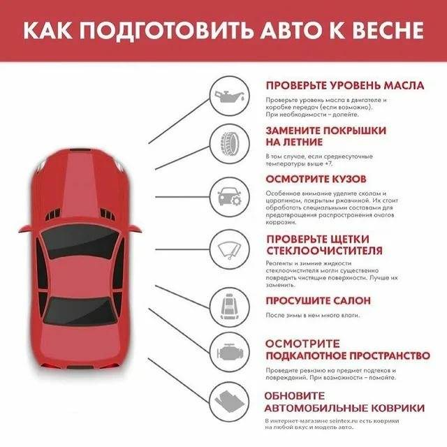 Отпуск: подготовка машины к дальней поездке / личный опыт / kangaru.ru