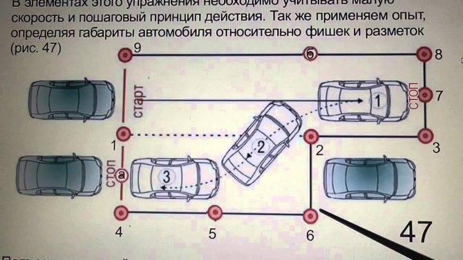 Как правильно ставить автомобиль с акпп на стоянку