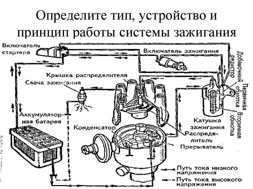 Работа контактной системы зажигания карбюраторного двигателя