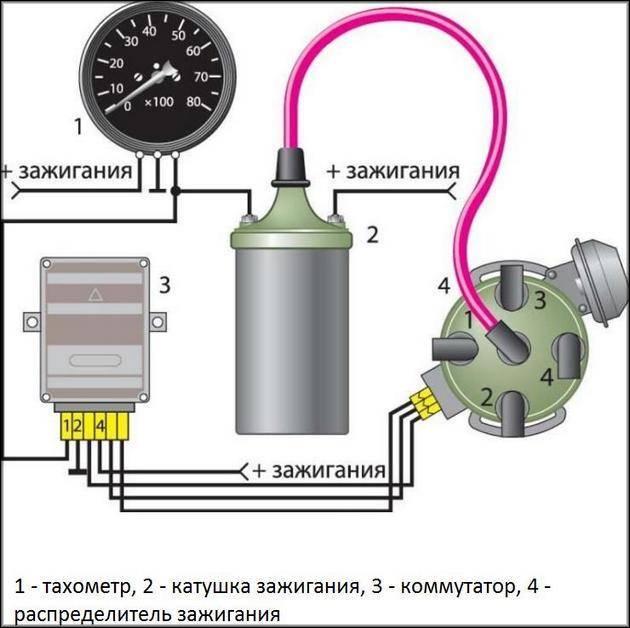 Тахометр электронный: установка и подключение. установка электронного тахометра на карбюраторный двигатель. все тонкости этого действия как подключить спортивный тахометр