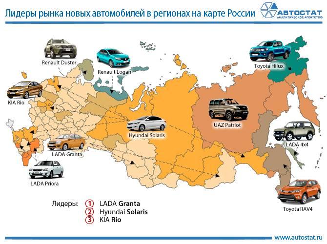 Названы главные хиты российской вторичкив разных регионах страны