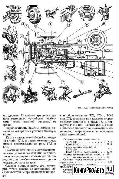 Зил-433360, -433110, -442160, -494560. руководство по эксплуатации, техническому обслуживанию и ремонту, а. с. кузнецов