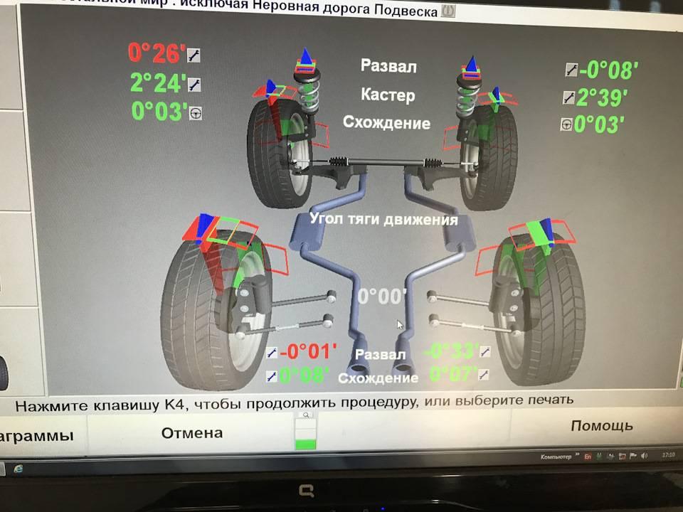 Схождение-развал колес авто — что это, зачем и когда делать?