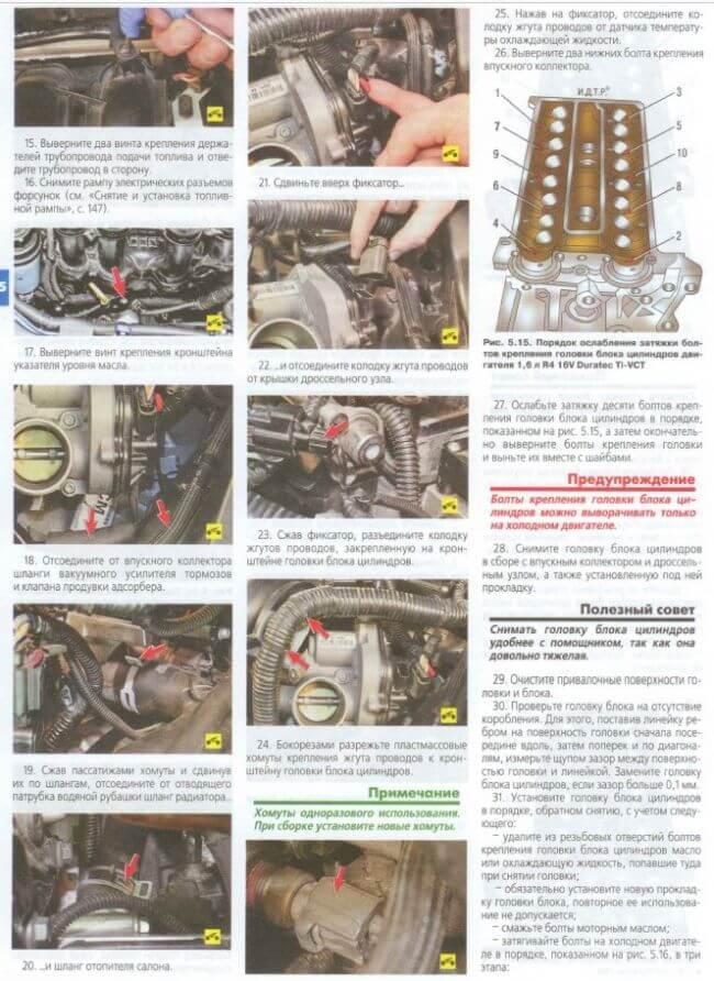 Основные причины неисправности системы двигателя форда фокус 2