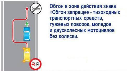 Знак обгон запрещён: зона действия, штраф за нарушение