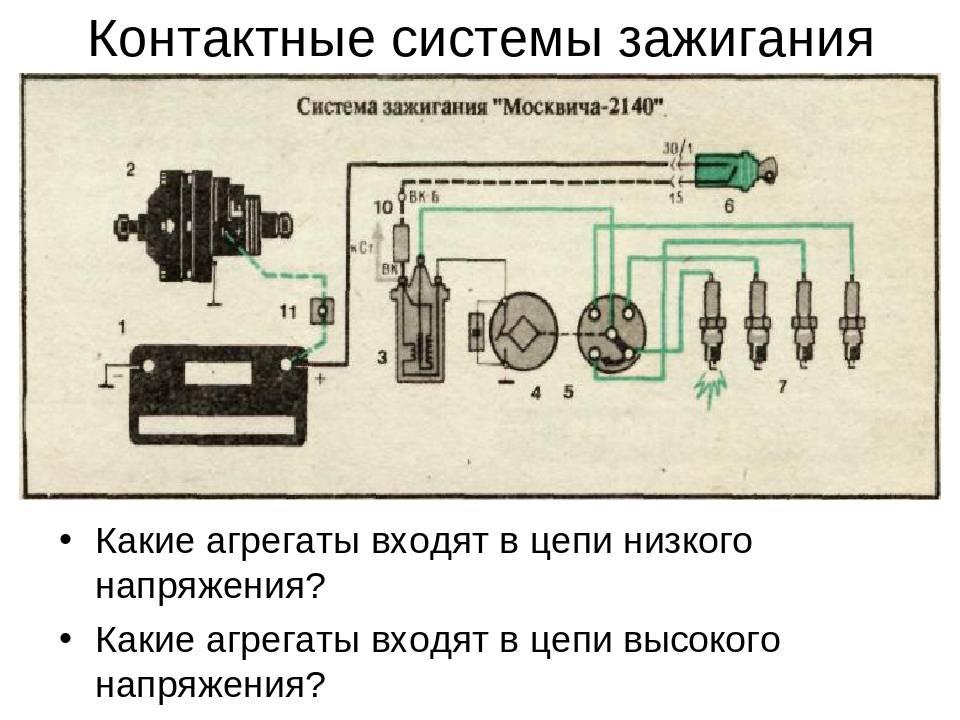 Контактная система зажигания: полное описания принципа работы