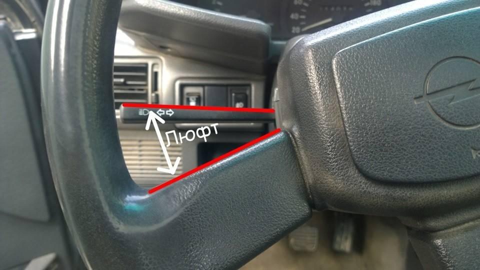 Перечень неисправностей транспортных средств иусловий, прикоторых запрещается ихучастие вдорожном движении. рулевое управление