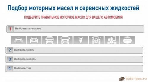 Как выбрать масло для двигателя автомобиля – подробная инструкция