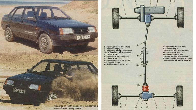Система 4motion что это за технология или как гребут четыре колеса автомобилях?