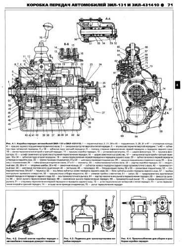 Коробка передач автомобиля зил-130 схема переключения. зил акпп