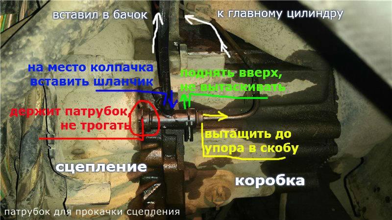 Прокачать сцепление рено меган 2