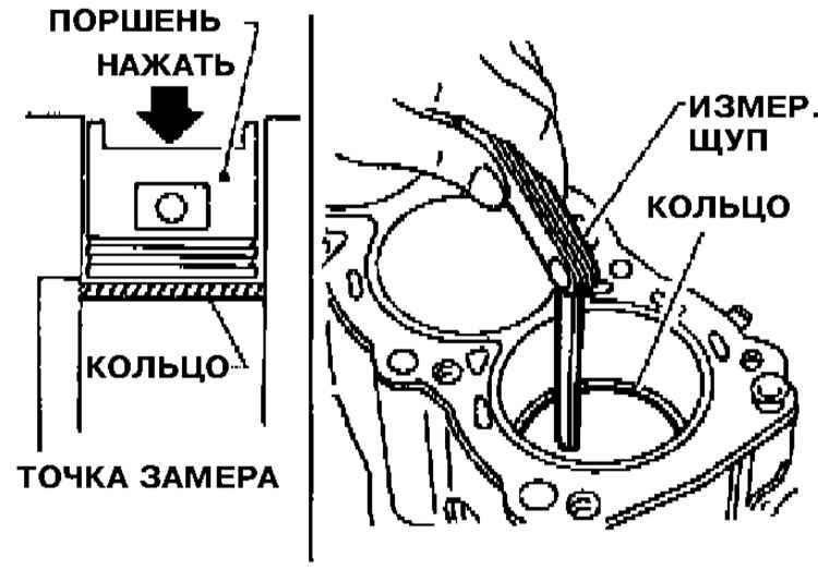 Максимальный зазор между поршнем и цилиндром