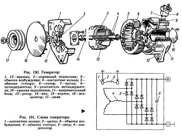 Принцип работы и устройство автомобильного генератора