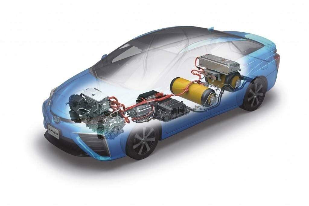 Чистка двигателя водородом: поможет ли рвануть на трассе?