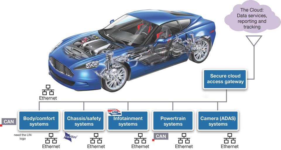 Тюнинг автомобиля – мировые производители и их альтернативы