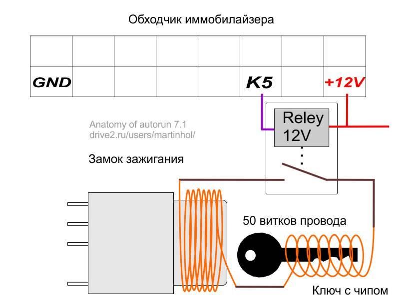 Как отключить или сбросить иммобилайзер в авто