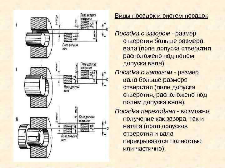 Как проводится шиномонтаж автомобиля, поэтапное описание процесса
