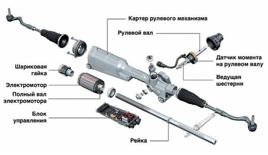 Ремкомплект рулевой рейки с гуром на ваз-2110-2112, приора, калина