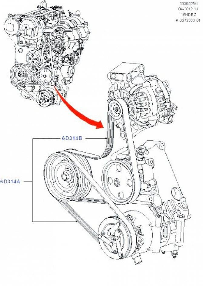 Замена ремня генератора ford focus 1, 2 и 3: видео, как поменять и натянуть своими руками, схема и приспособление для установки