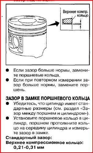 Зазор поршневых колец ваз 2106
