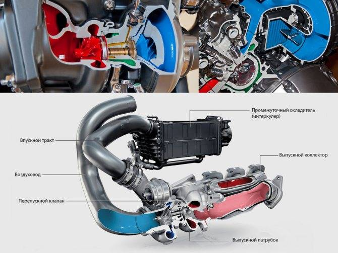Атмосферник или турбированный двигатель какой лучше?