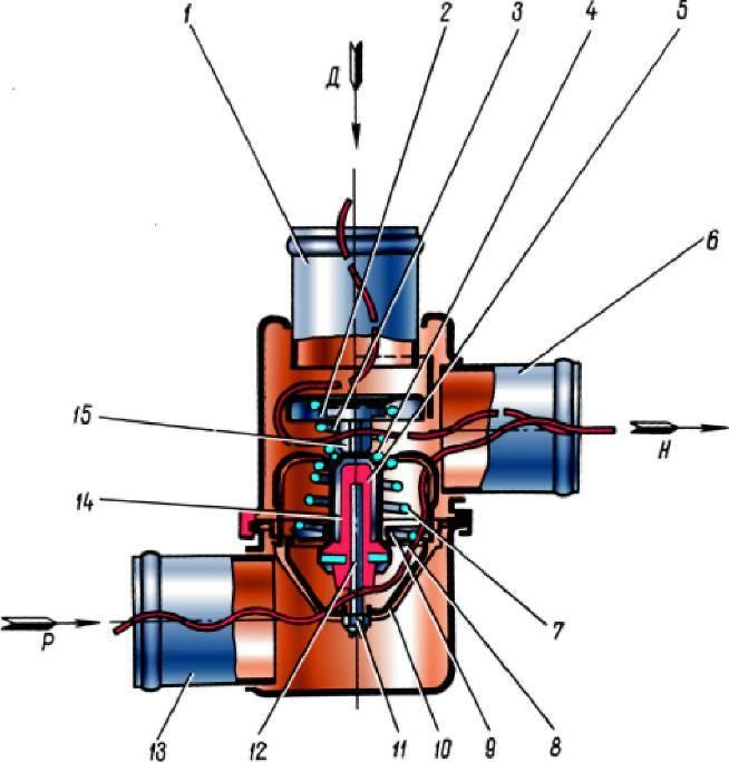 Правильная замена термостата: алгоритм действий. автомобильный термостат: принцип работы, пиды, причины неисправности