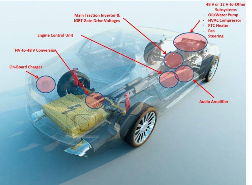 Битва электромобилей — mazda mx-30 против kia soul ev | движение24