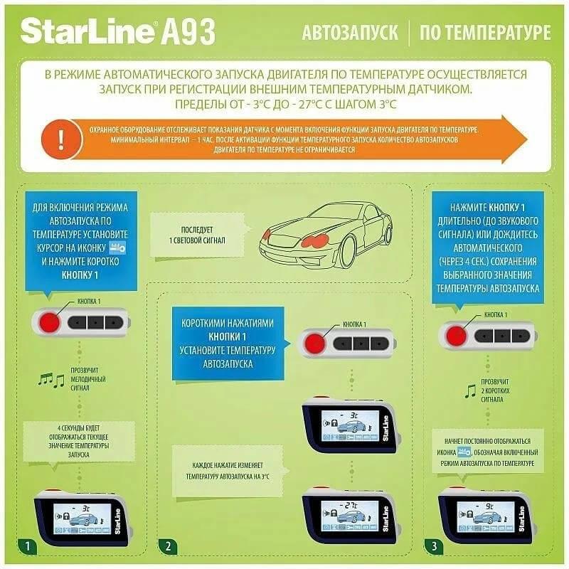 Лучшие сигнализации для автомобилей с автозапуском в 2021 году