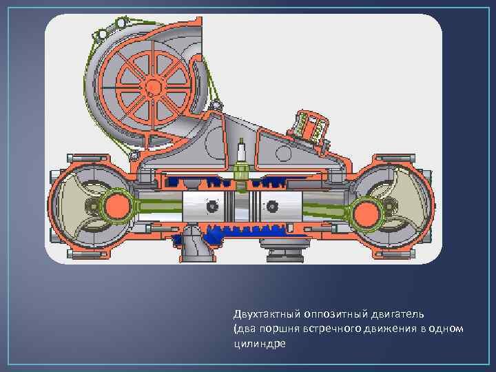 Оппозитные двигатели, их преимущества, недостатки и сфера применения