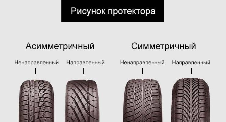Классификация автомобильных шин по рисунку и виду протектора