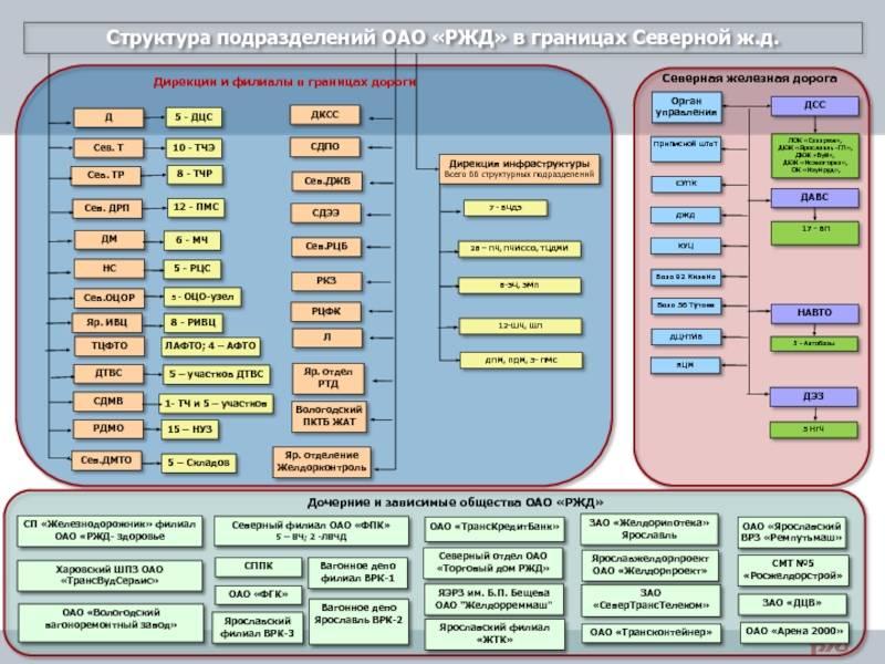 Как влияет прописка на транспортный налог   9089008.ru