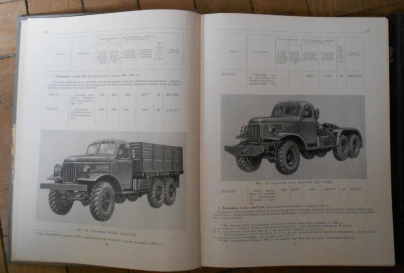 Завершающая сборка деталей двигателя зил-130