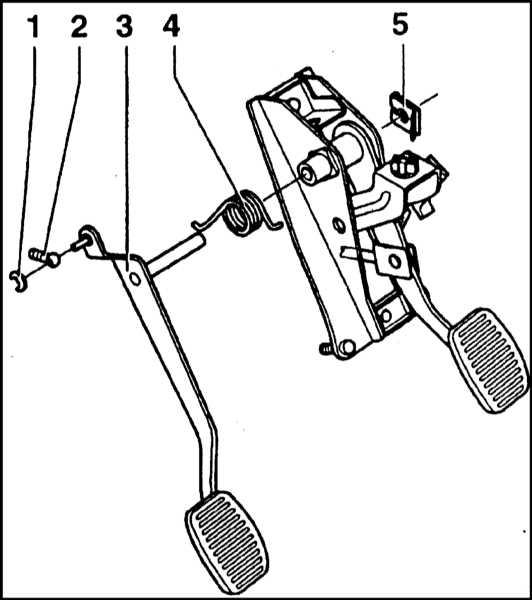 Провалилась педаль сцепления: как самостоятельно доехать до сто?