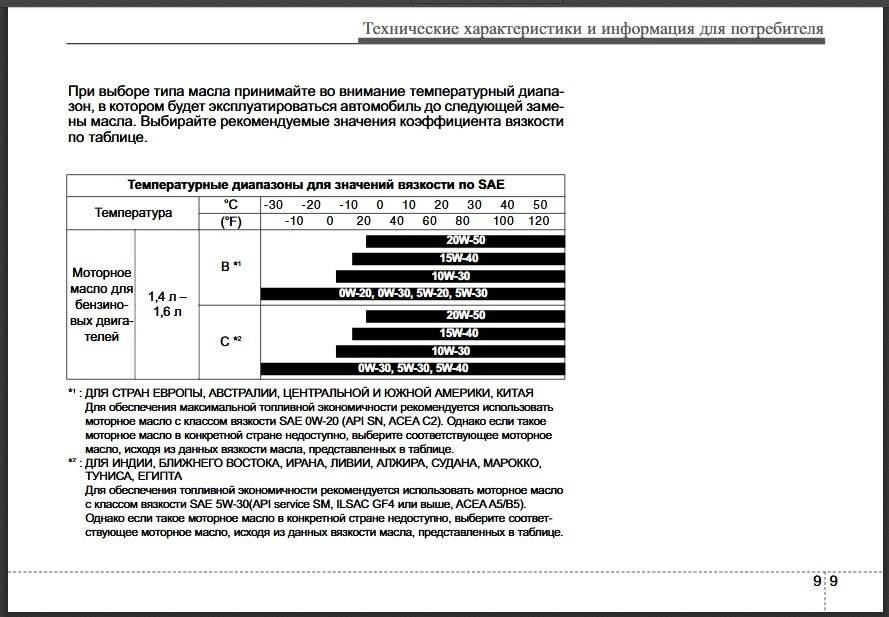Срок службы масла в двигателе: по моточасам или по пробегу