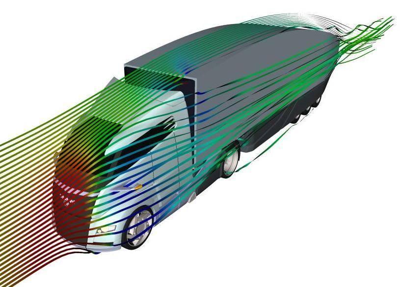 Аэродинамика: топ-7 худших и лучших машин в мире