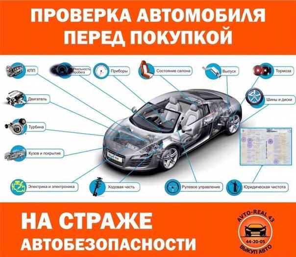 Проверка авто перед покупкой - как проверять авто?