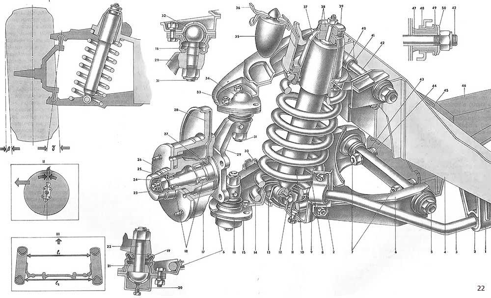 Передняя подвеска ваз 2107: устройство, неисправности и модернизация