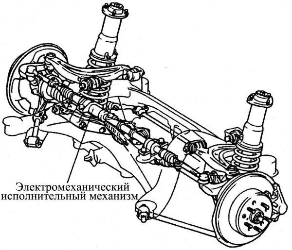Задняя подруливающая подвеска. как работает задняя подруливающая подвеска подруливающие рычаги