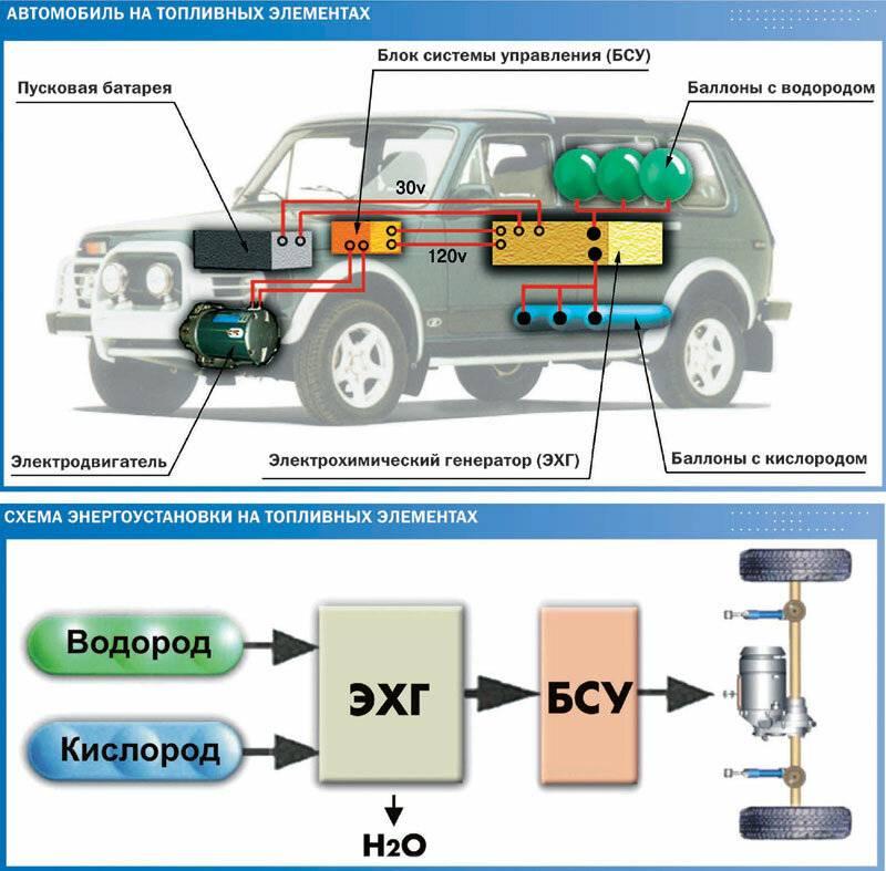 Lada antel: новая концепция автомобиля