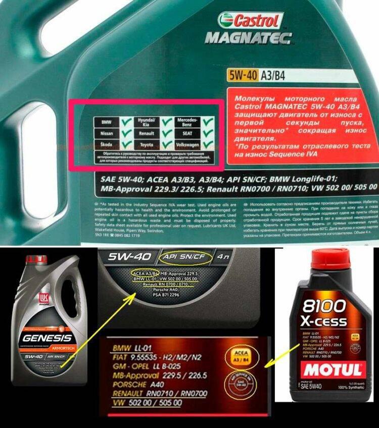 Рено дастер жидкость гур: проверка, доливка и замена