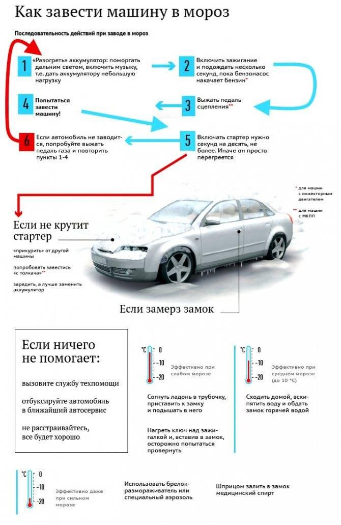 Как легко запустить двигатель автомобиля в сильный мороз?